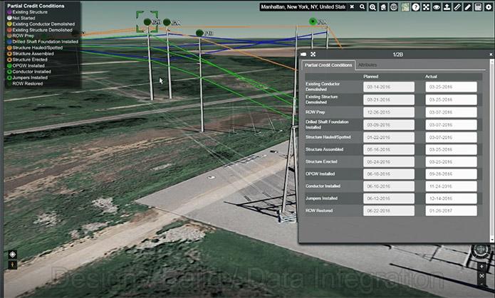 geotel data carrier fiber routes