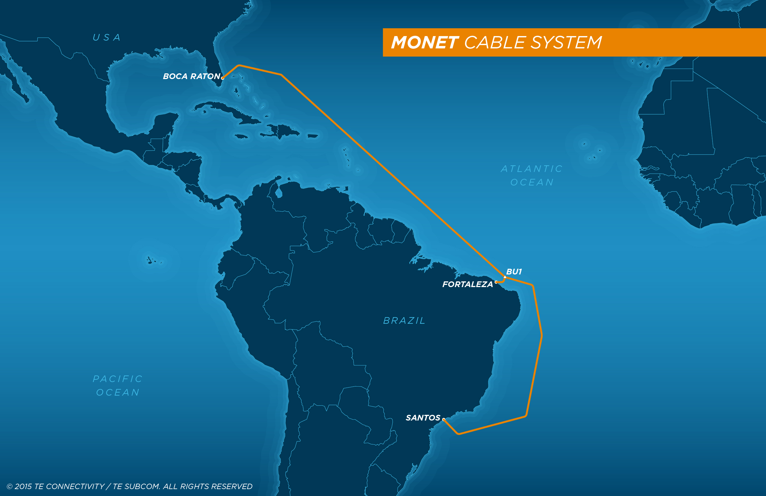 Monet Submarine Cable Connecting Us To